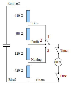 Cara Memperbaiki Kipas Angin Bakalan Bendo Tempuran Paron Ngawi